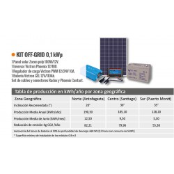 KIT Off Grid 100 W