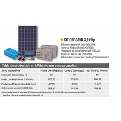 KIT Off Grid 3,1 kWp