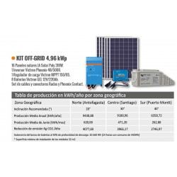 KIT Off Grid 4,9 kWp