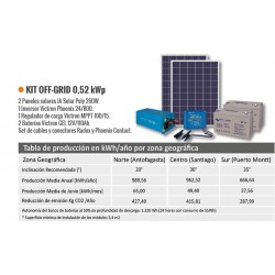 KIT Off Grid 2,08 kWp